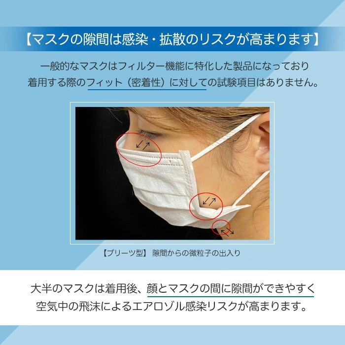 マスク エアロゾル 布マスク、綿とシフォン生地などの組み合わせが効果大 米研究チーム