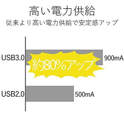 エレコム USB3.0 ハブ 3ポート バスパワー ブラック U3H-K315BBK