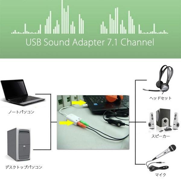 【送料無料】バーチャル7.1チャンネル USBサウンドコネクタ 仮想7.1チャンネル オーディオデバイス USB Sound Adapter 7.1channel USB接続するだけでバーチャル 7.1chサラウンドが楽しめるサウンドコネクター ヘッドセット マイク スピーカー音源 音響 周辺機器 対応