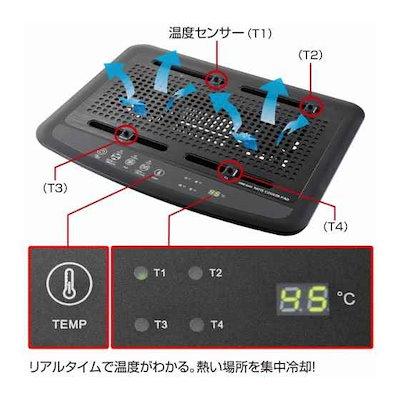 ノート用クーラーパッド 温度計付き [TK-CLN20U] [サンワサプライ]