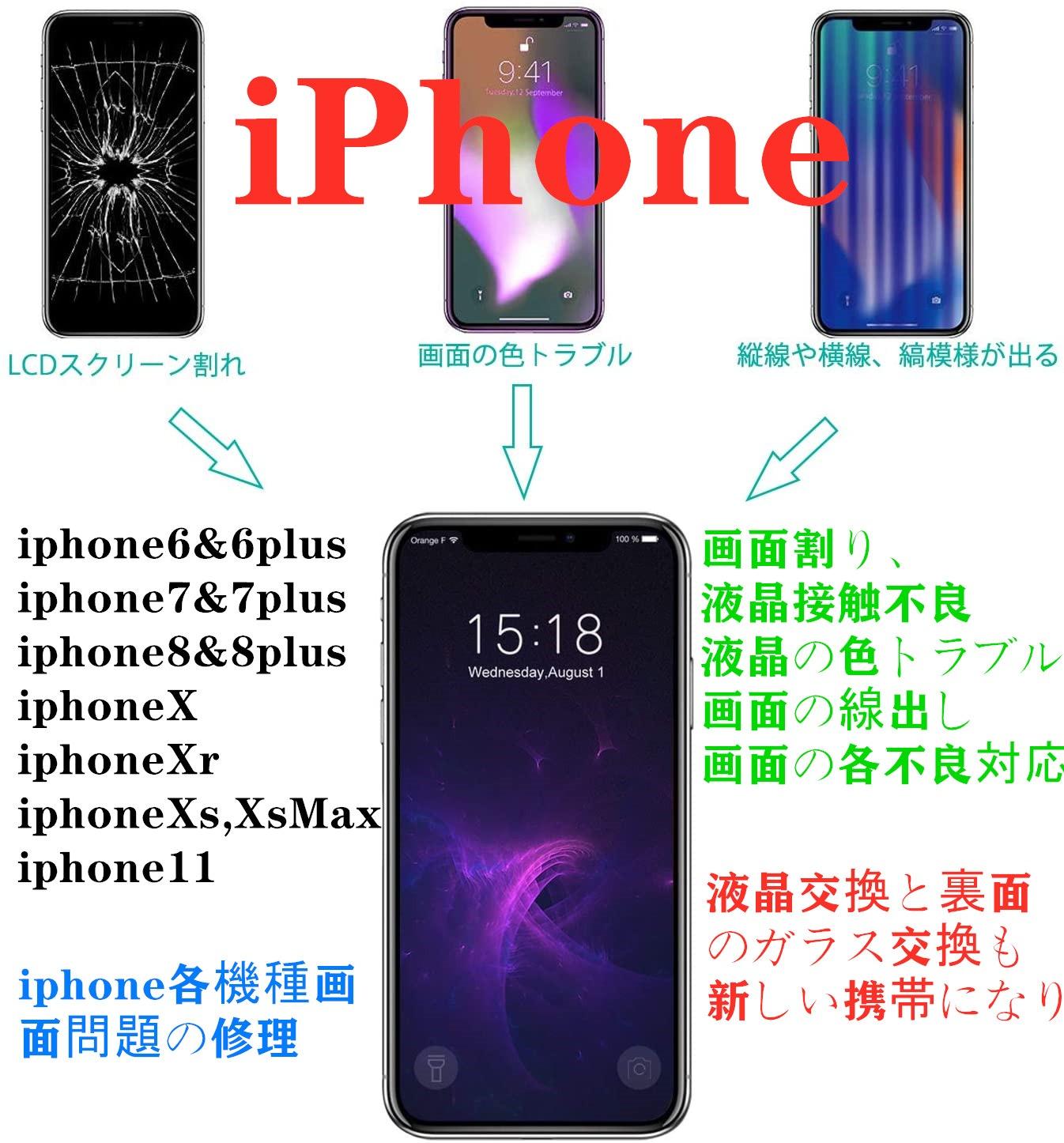 Iphone6 iphone7iphone8 iphoneX iphoneXS iphone11pro 液晶パレス 画面修理 原アップル会社専門修理員から修理してもらう 安心の3か月保証