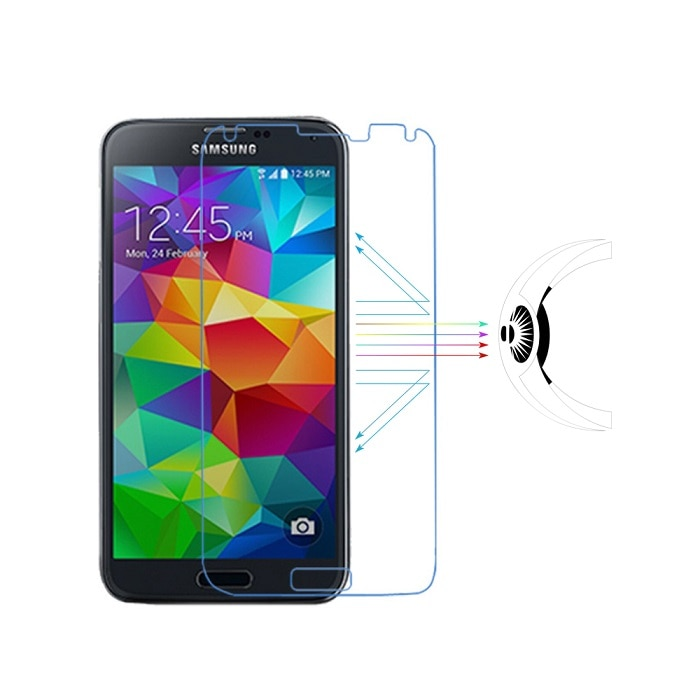 SAMSUNG GALAXY S5 SCL23 国内発送 ブルーライト カット フィルム 目に優しい キズ修復 衝撃吸収 液晶保護 送料無料【0901】